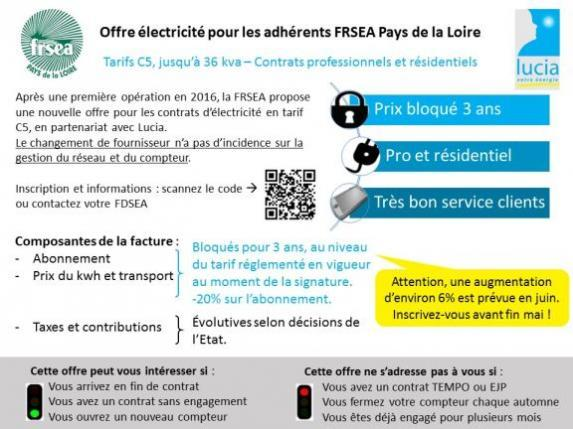 Electricité : tarif bleu